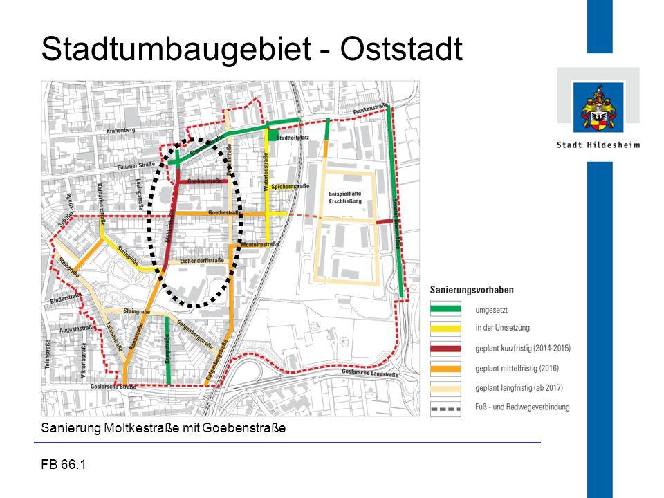 FB 66.1 Stadtumbaugebiet - Oststadt Sanierung Moltkestraße mit Goebenstraße