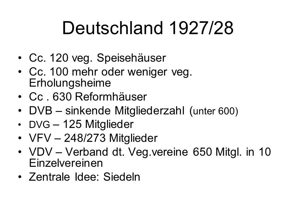 Deutschland 1927/28 Cc. 120 veg. Speisehäuser Cc. 100 mehr oder weniger veg. Erholungsheime Cc. 630 Reformhäuser DVB – sinkende Mitgliederzahl ( unter