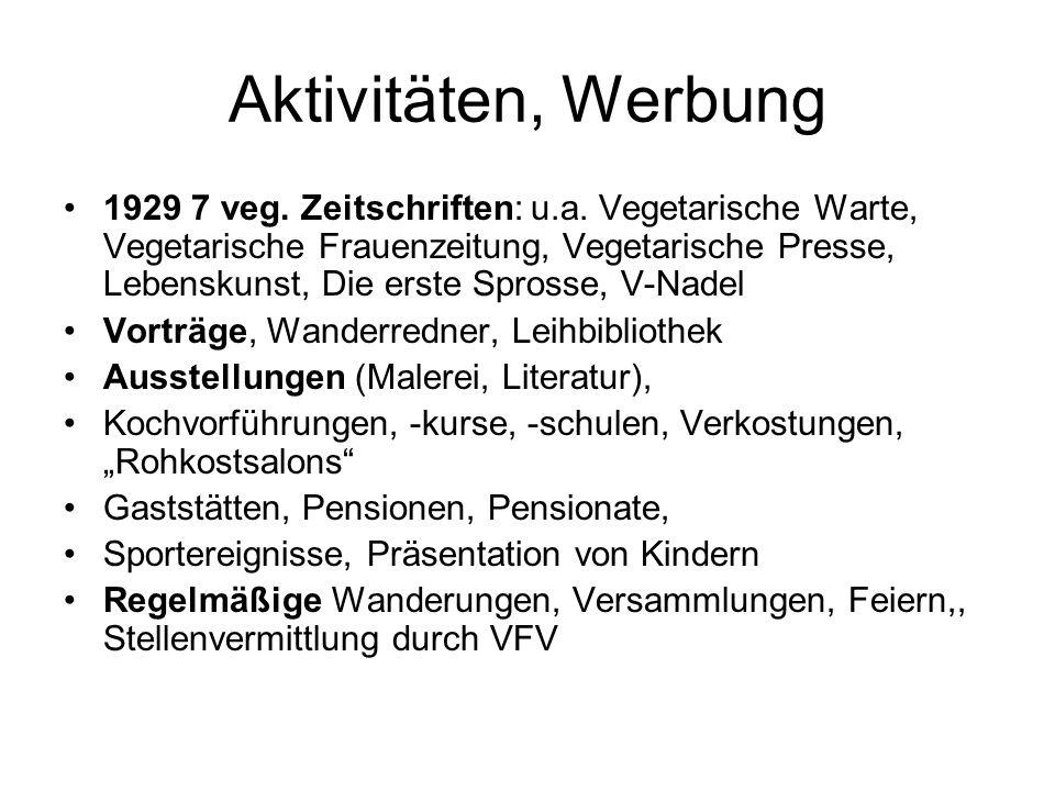 Aktivitäten, Werbung 1929 7 veg. Zeitschriften: u.a. Vegetarische Warte, Vegetarische Frauenzeitung, Vegetarische Presse, Lebenskunst, Die erste Spros