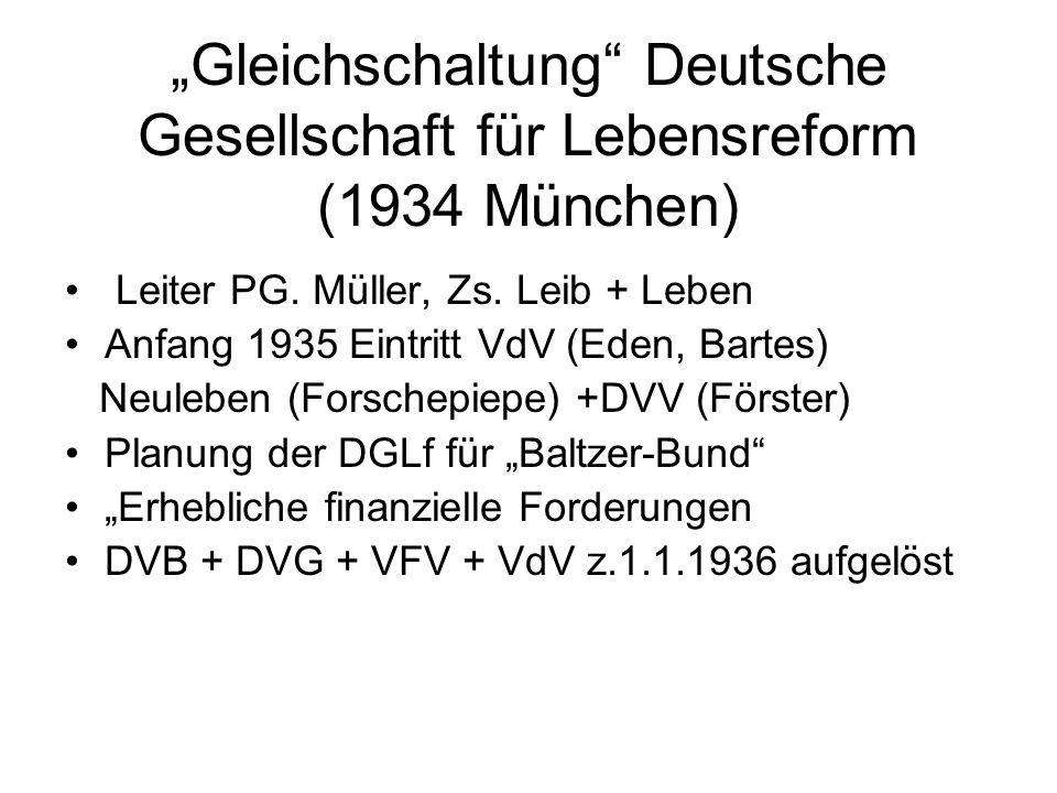 """""""Gleichschaltung"""" Deutsche Gesellschaft für Lebensreform (1934 München) Leiter PG. Müller, Zs. Leib + Leben Anfang 1935 Eintritt VdV (Eden, Bartes) Ne"""