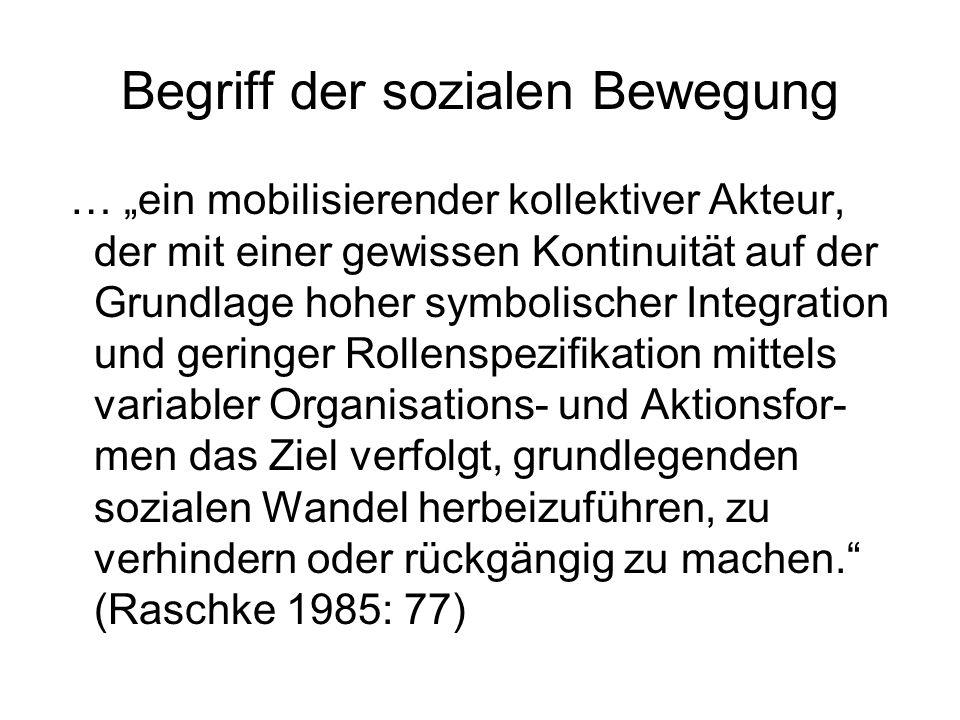 Vegetarische Organisationen Deutscher Vegetarierbund (DVB) *1892-1935, 1904 1500 Mitgl., Zs.