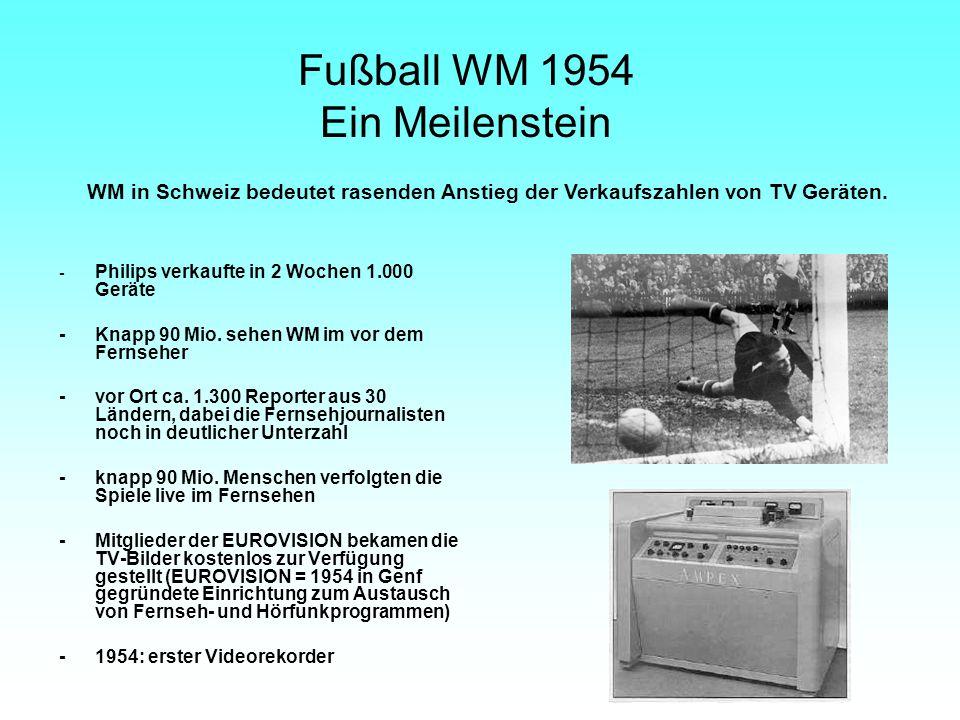 Fußball WM 1954 Ein Meilenstein - Philips verkaufte in 2 Wochen 1.000 Geräte -Knapp 90 Mio. sehen WM im vor dem Fernseher -vor Ort ca. 1.300 Reporter