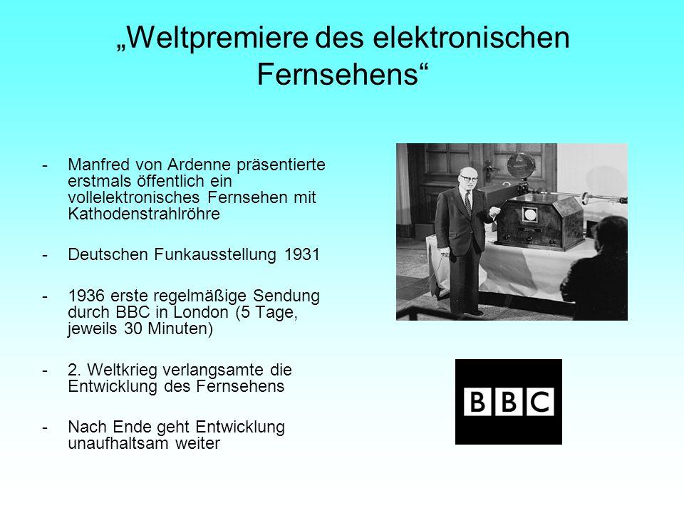 """""""Weltpremiere des elektronischen Fernsehens"""" -Manfred von Ardenne präsentierte erstmals öffentlich ein vollelektronisches Fernsehen mit Kathodenstrahl"""