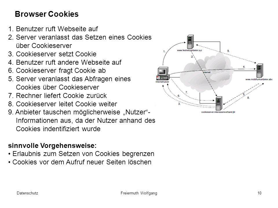 DatenschutzFreiermuth Wolfgang10 Browser Cookies 1.