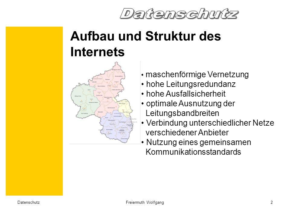 DatenschutzFreiermuth Wolfgang13