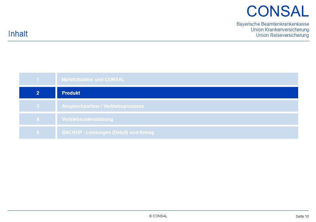 © CONSAL Bayerische Beamtenkrankenkasse Union Krankenversicherung Union Reiseversicherung CONSAL Seite 10 Inhalt 1 Marktsituation und CONSAL 2Produkt