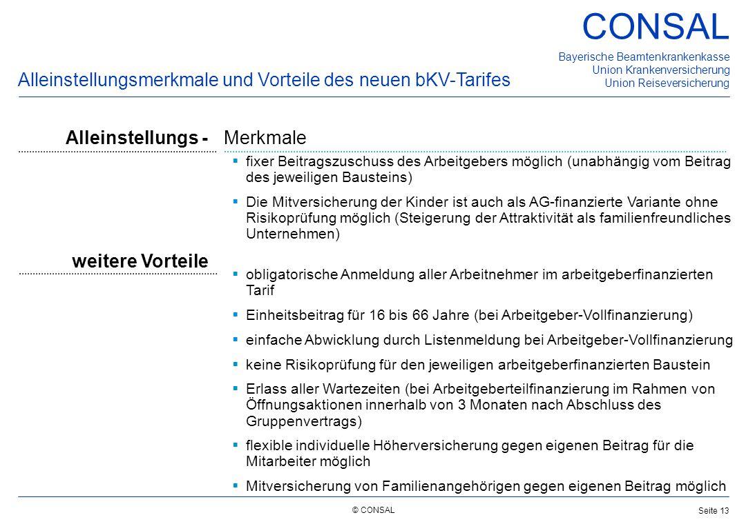 © CONSAL Bayerische Beamtenkrankenkasse Union Krankenversicherung Union Reiseversicherung CONSAL Seite 13 Alleinstellungsmerkmale und Vorteile des neu