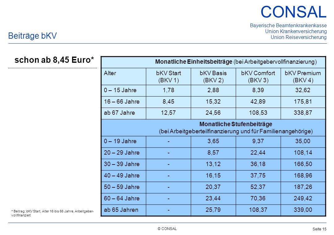 © CONSAL Bayerische Beamtenkrankenkasse Union Krankenversicherung Union Reiseversicherung CONSAL Seite 15 Beiträge bKV schon ab 8,45 Euro* Monatliche