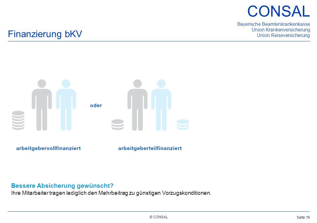 © CONSAL Bayerische Beamtenkrankenkasse Union Krankenversicherung Union Reiseversicherung CONSAL Seite 16 Finanzierung bKV Bessere Absicherung gewünsc