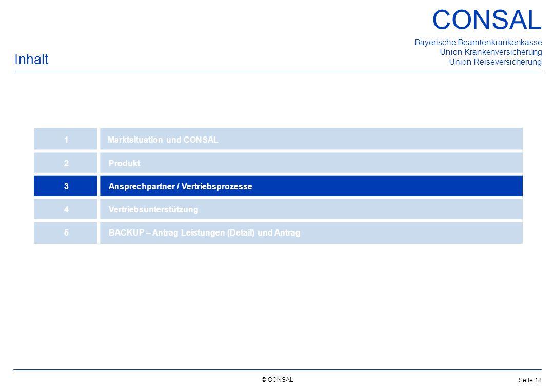 © CONSAL Bayerische Beamtenkrankenkasse Union Krankenversicherung Union Reiseversicherung CONSAL Seite 18 Inhalt 1 Marktsituation und CONSAL 2Produkt