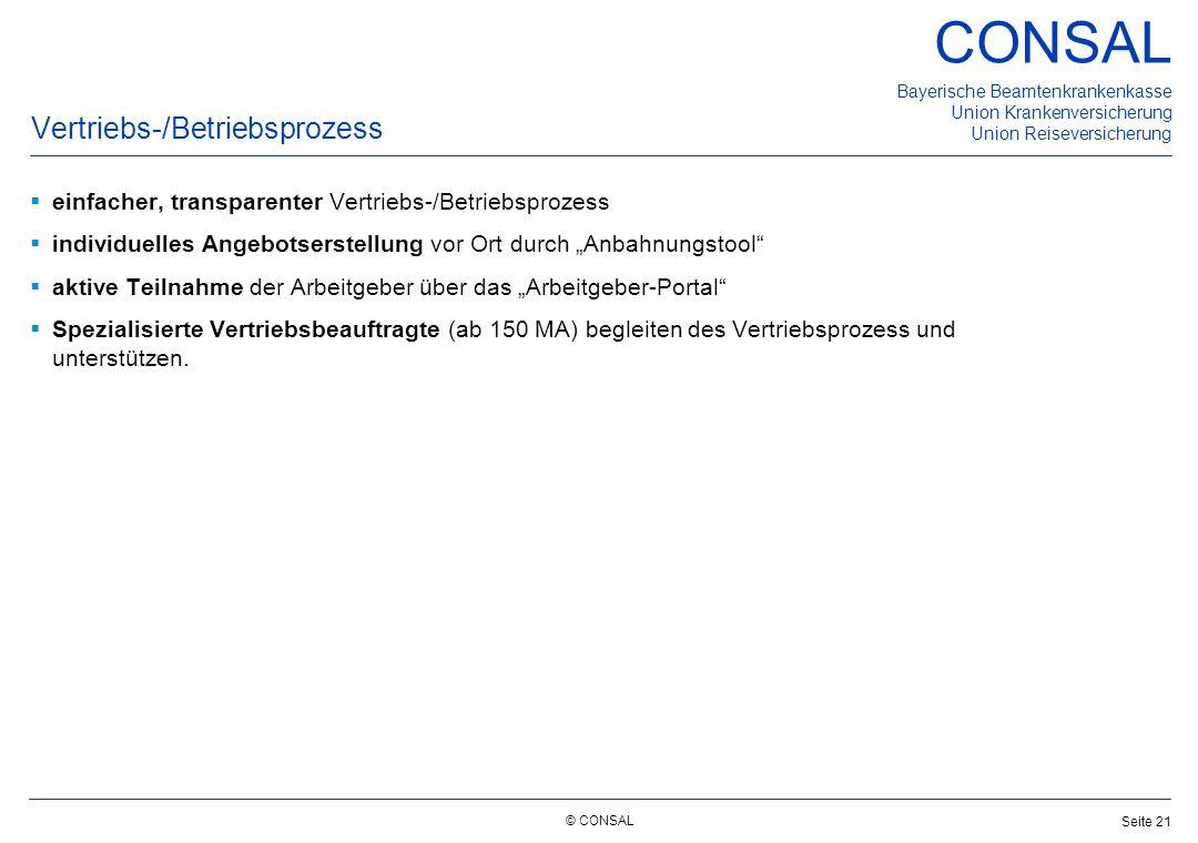 © CONSAL Bayerische Beamtenkrankenkasse Union Krankenversicherung Union Reiseversicherung CONSAL Seite 21 Vertriebs-/Betriebsprozess  einfacher, tran