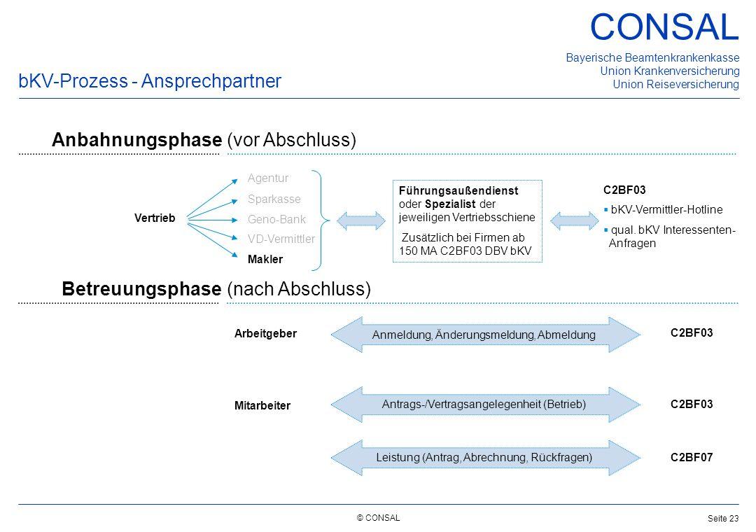 © CONSAL Bayerische Beamtenkrankenkasse Union Krankenversicherung Union Reiseversicherung CONSAL Seite 23 bKV-Prozess - Ansprechpartner Anbahnungsphas