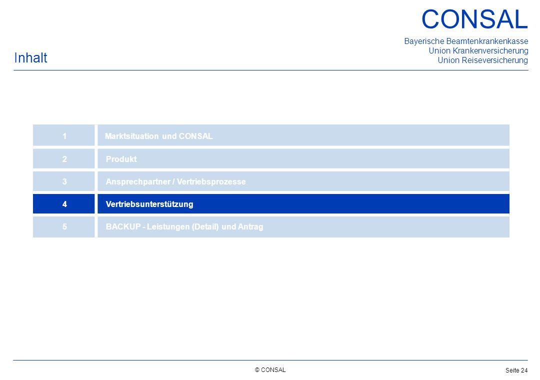 © CONSAL Bayerische Beamtenkrankenkasse Union Krankenversicherung Union Reiseversicherung CONSAL Seite 24 Inhalt 1 Marktsituation und CONSAL 2Produkt