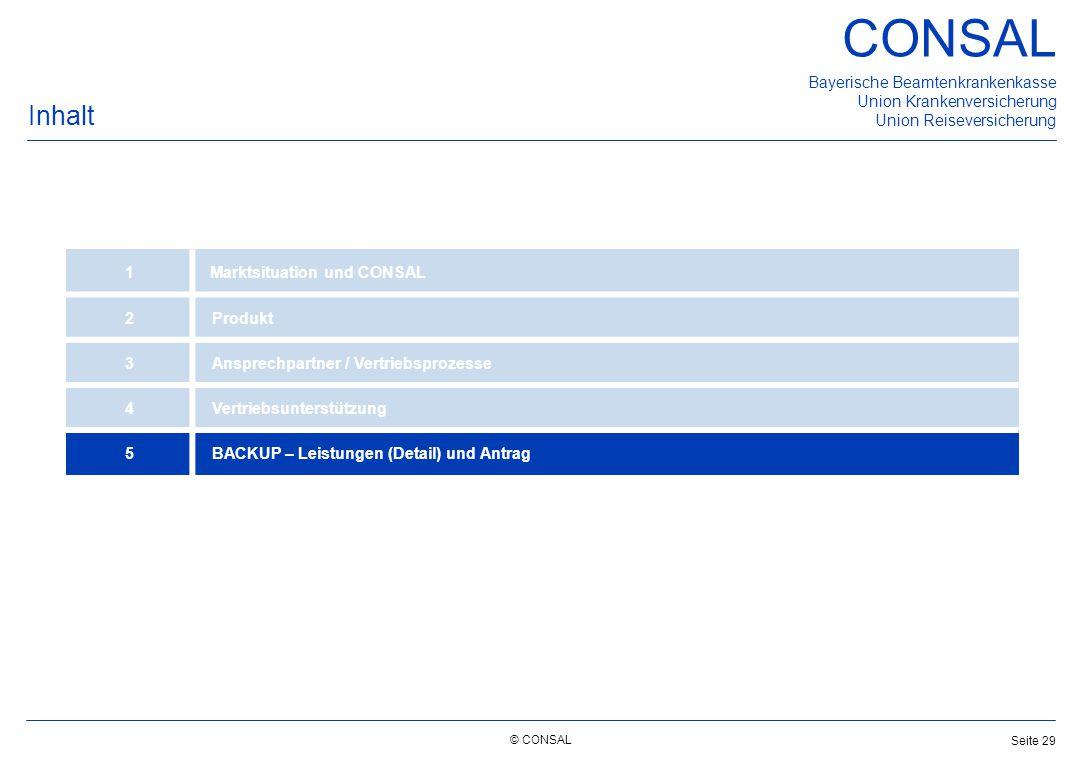 © CONSAL Bayerische Beamtenkrankenkasse Union Krankenversicherung Union Reiseversicherung CONSAL Seite 29 Inhalt 1 Marktsituation und CONSAL 2Produkt