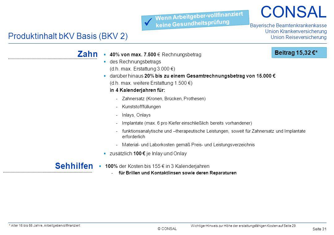 © CONSAL Bayerische Beamtenkrankenkasse Union Krankenversicherung Union Reiseversicherung CONSAL Seite 31 Produktinhalt bKV Basis (BKV 2) Zahn  40% v
