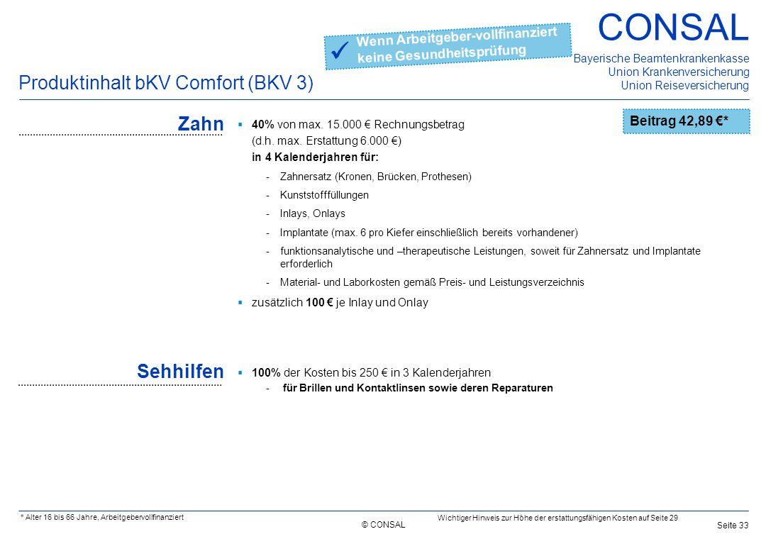 © CONSAL Bayerische Beamtenkrankenkasse Union Krankenversicherung Union Reiseversicherung CONSAL Seite 33 Produktinhalt bKV Comfort (BKV 3) Zahn  40%