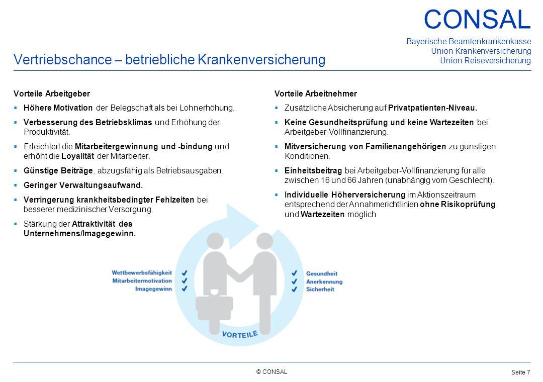© CONSAL Bayerische Beamtenkrankenkasse Union Krankenversicherung Union Reiseversicherung CONSAL Seite 8 Vertriebschance: Firmengeschäft in erfahrenen Händen Unsere Erfahrung spricht für sich...*  Anzahl versicherte Arbeitgeber rd.