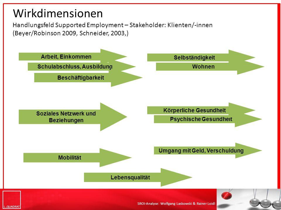 L QUADRAT SROI-Analyse: Wolfgang Laskowski & Rainer Loidl Wirkdimensionen Handlungsfeld Supported Employment – Stakeholder: Klienten/-innen (Beyer/Rob
