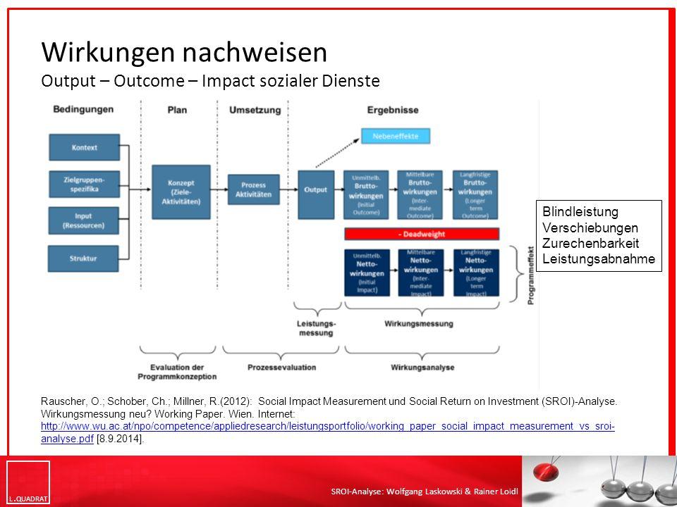 L QUADRAT SROI-Analyse: Wolfgang Laskowski & Rainer Loidl Wirkungen nachweisen Output – Outcome – Impact sozialer Dienste Rauscher, O.; Schober, Ch.;