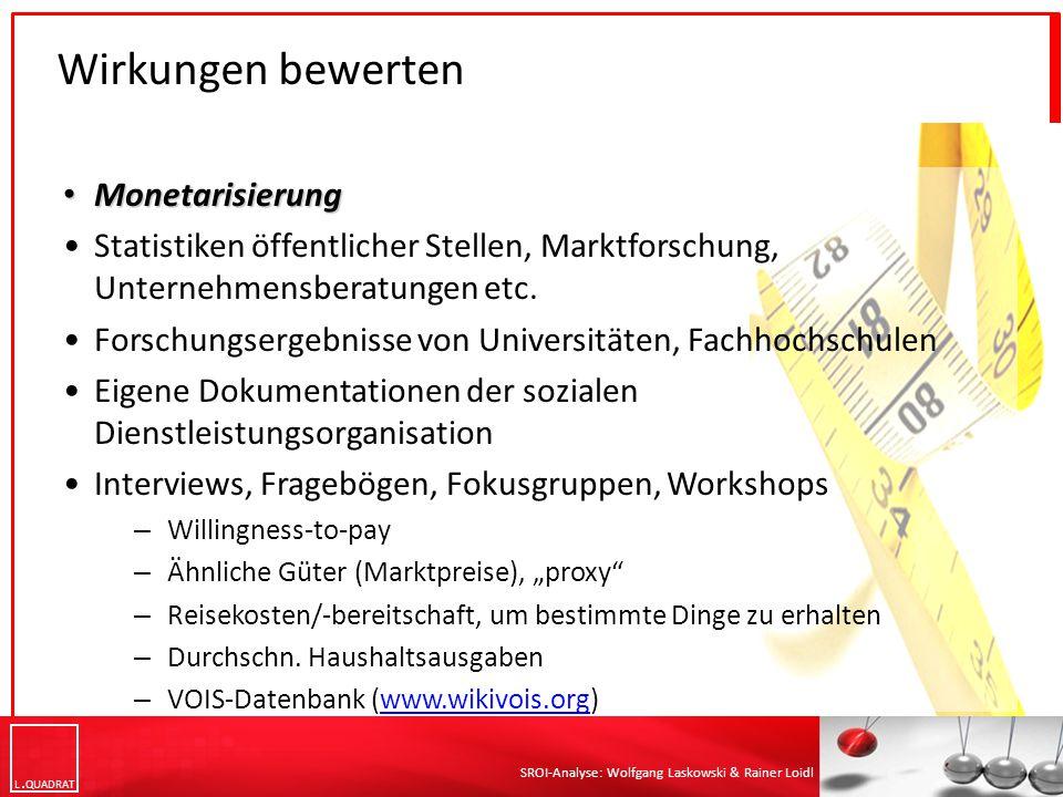 L QUADRAT SROI-Analyse: Wolfgang Laskowski & Rainer Loidl Wirkungen bewerten Monetarisierung Monetarisierung Statistiken öffentlicher Stellen, Marktforschung, Unternehmensberatungen etc.