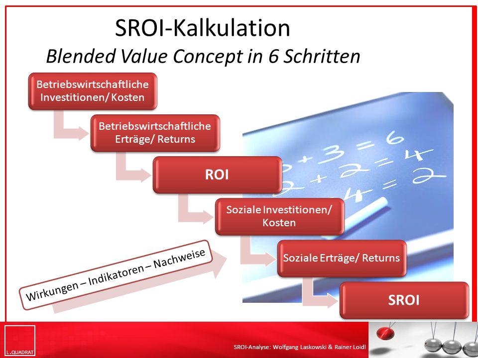 L QUADRAT SROI-Analyse: Wolfgang Laskowski & Rainer Loidl SROI-Kalkulation Blended Value Concept in 6 Schritten Betriebswirtschaftliche Investitionen/