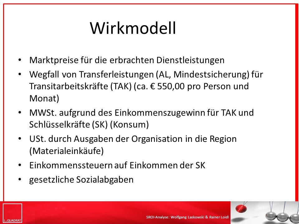 L QUADRAT SROI-Analyse: Wolfgang Laskowski & Rainer Loidl Wirkmodell Marktpreise für die erbrachten Dienstleistungen Wegfall von Transferleistungen (A
