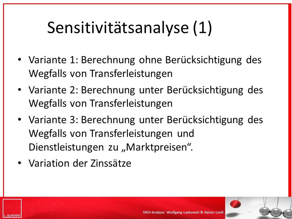 L QUADRAT SROI-Analyse: Wolfgang Laskowski & Rainer Loidl Sensitivitätsanalyse (1) Variante 1: Berechnung ohne Berücksichtigung des Wegfalls von Trans