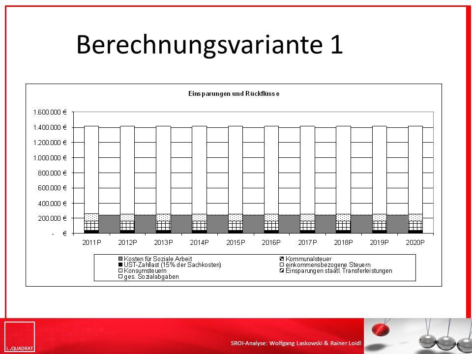 L QUADRAT SROI-Analyse: Wolfgang Laskowski & Rainer Loidl Berechnungsvariante 1