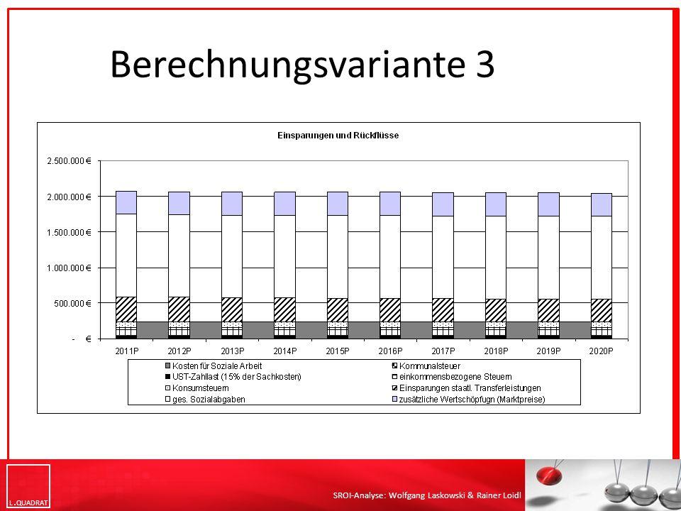 L QUADRAT SROI-Analyse: Wolfgang Laskowski & Rainer Loidl Berechnungsvariante 3