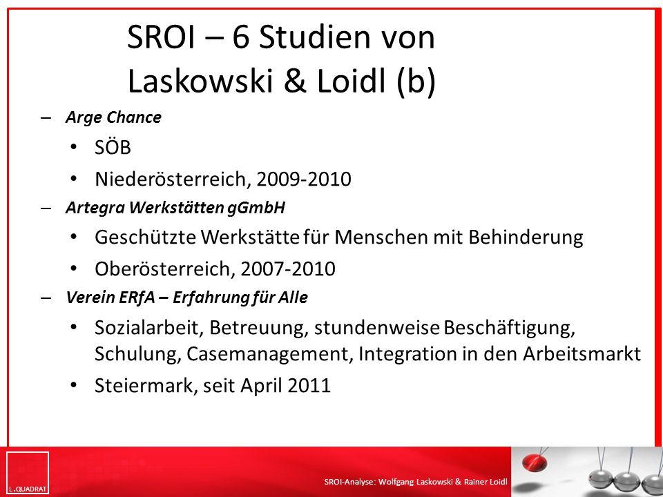 L QUADRAT SROI-Analyse: Wolfgang Laskowski & Rainer Loidl SROI-Analyse Modelllogik und Arbeitsschritte SROI – Analyse