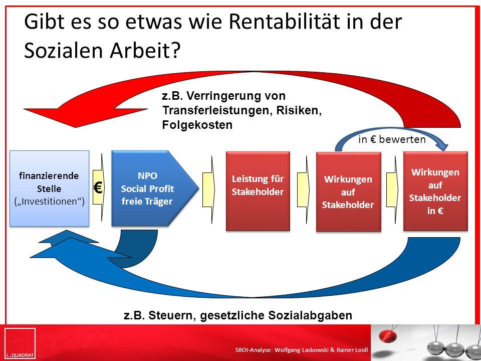 L QUADRAT SROI-Analyse: Wolfgang Laskowski & Rainer Loidl Wirkmodell Marktpreise für die erbrachten Dienstleistungen Wegfall von Transferleistungen (AL, Mindestsicherung) für Transitarbeitskräfte (TAK) (ca.