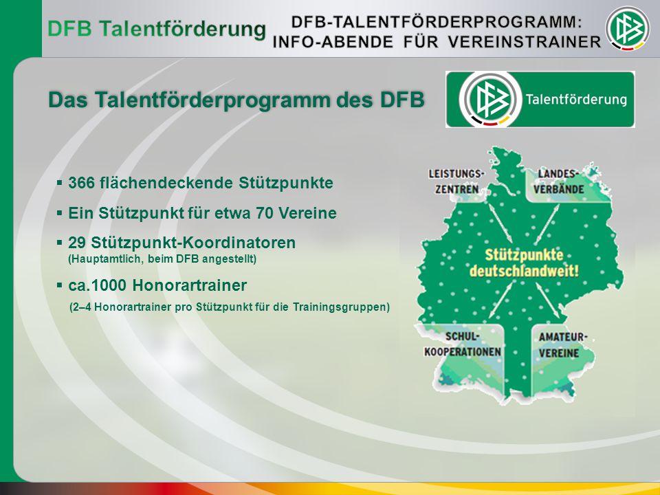 Start 387 DFB-Stützpunkte (Altersbereich U12 – U18) 2002/03:1.200 Trainer, 24.000 Talente Das Talentförderprogramm des DFB Entwicklung: Modifikation 387 DFB-Stützpunkte (Altersbereich U12 – U15) 2006/07:1.200 Trainer, 16.000 Talente Neuorientierung 366 DFB-Stützpunkte (Altersbereich U12 – U15) 2008/09:ca.