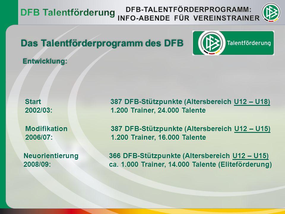 Start 387 DFB-Stützpunkte (Altersbereich U12 – U18) 2002/03:1.200 Trainer, 24.000 Talente Das Talentförderprogramm des DFB Entwicklung: Modifikation 3