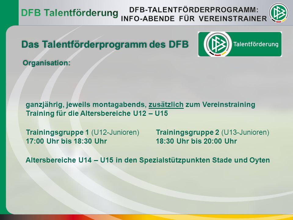 ganzjährig, jeweils montagabends, zusätzlich zum Vereinstraining Training für die Altersbereiche U12 – U15 Das Talentförderprogramm des DFB Organisati