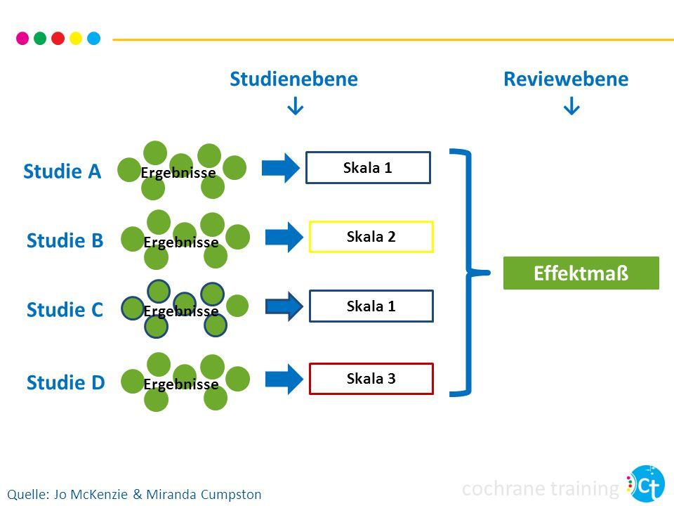 cochrane training Reviewebene ↓ Effektmaß Studie A Skala 1 Ergebnisse Skala 2 Ergebnisse Studie B Skala 1 Ergebnisse Studie C Skala 3 Ergebnisse Studi