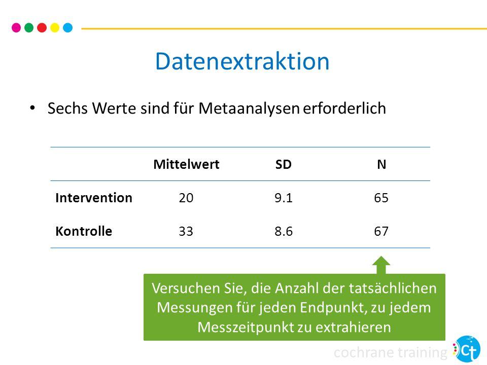 cochrane training Datenextraktion Sechs Werte sind für Metaanalysen erforderlich MittelwertSDN Intervention209.165 Kontrolle338.667 Versuchen Sie, die Anzahl der tatsächlichen Messungen für jeden Endpunkt, zu jedem Messzeitpunkt zu extrahieren