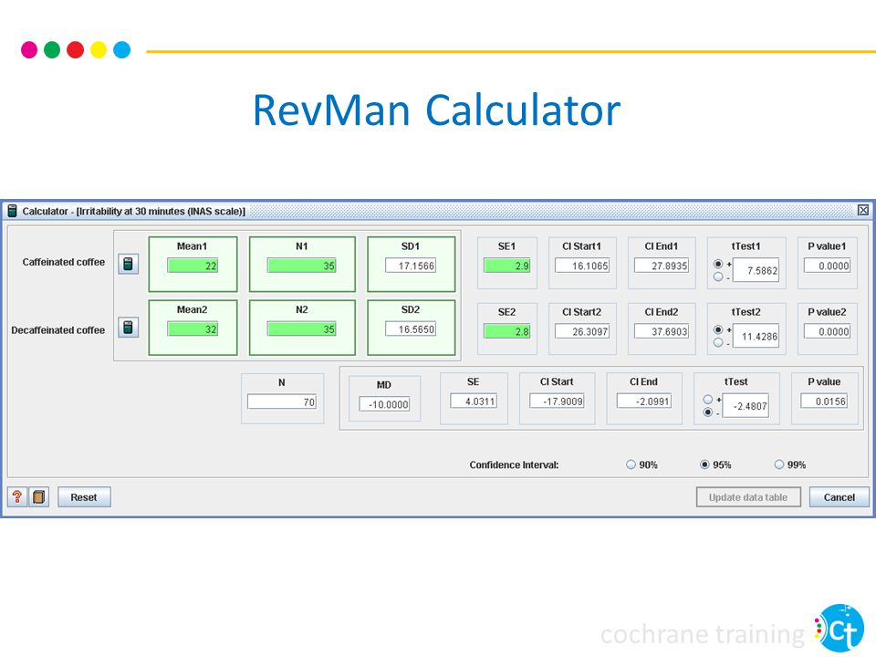 cochrane training RevMan Calculator