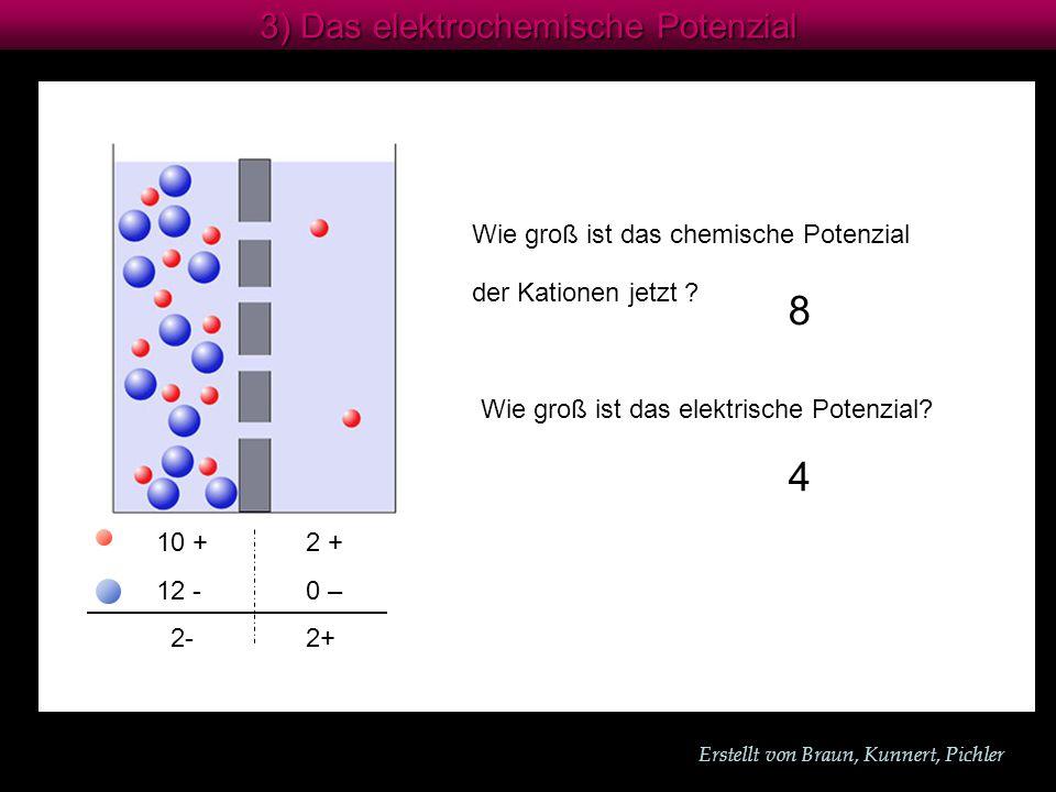 Erstellt von Braun, Kunnert, Pichler 3) Das elektrochemische Potenzial Wie groß ist das chemische Potenzial Wie groß ist das elektrische Potenzial.