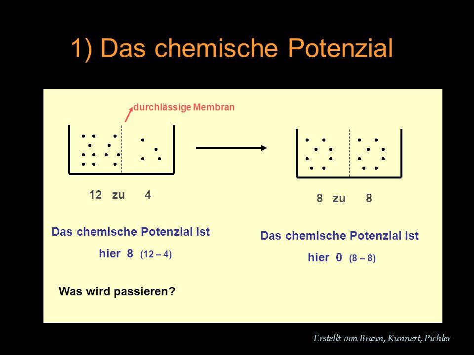 Erstellt von Braun, Kunnert, Pichler 1) Das chemische Potenzial                         Was wird passieren.