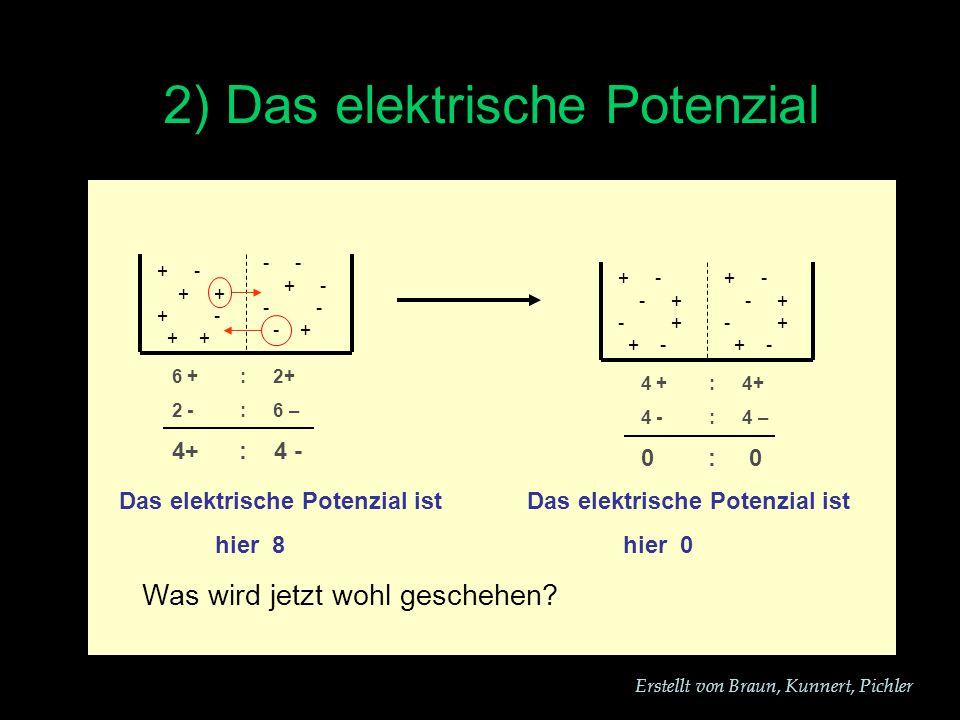 Erstellt von Braun, Kunnert, Pichler 2) Das elektrische Potenzial + - + + + - + + + - - + - + + - - + - - - - + + - - + - + + - Was wird jetzt wohl geschehen.