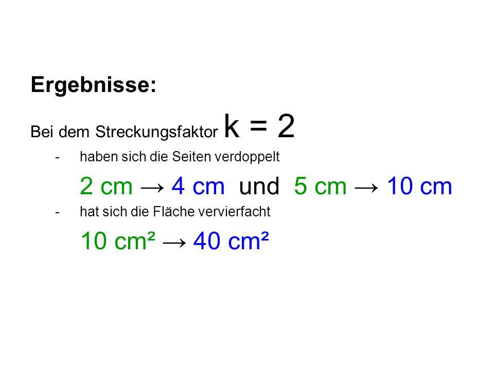 Ergebnisse: Bei dem Streckungsfaktor k = 2 - haben sich die Seiten verdoppelt 2 cm → 4 cm und 5 cm → 10 cm - hat sich die Fläche vervierfacht 10 cm² → 40 cm²