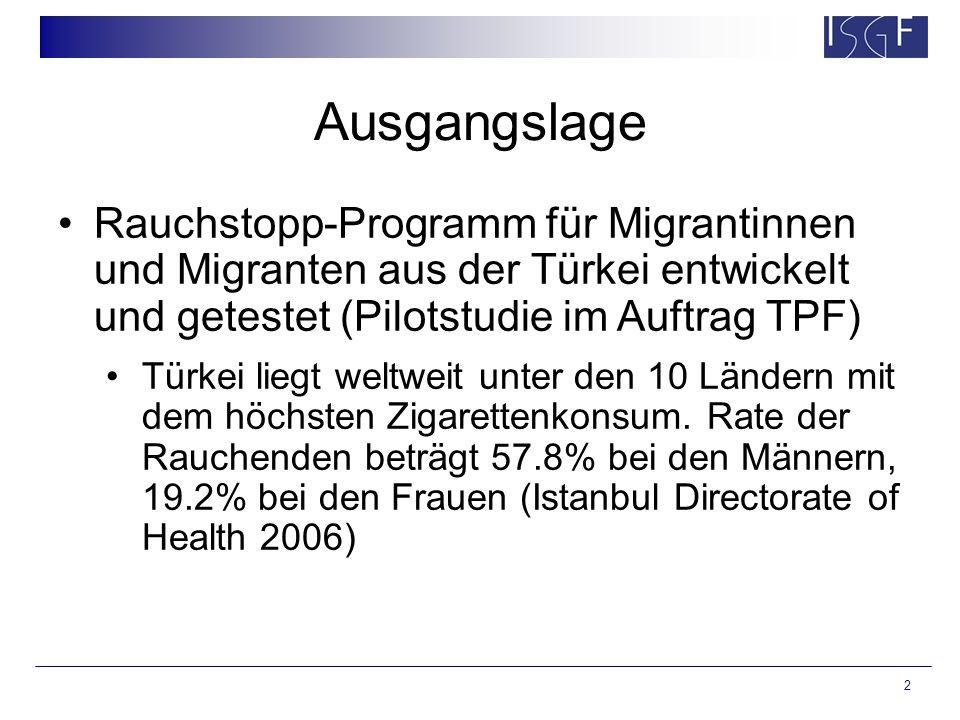 2 Ausgangslage Rauchstopp-Programm für Migrantinnen und Migranten aus der Türkei entwickelt und getestet (Pilotstudie im Auftrag TPF) Türkei liegt weltweit unter den 10 Ländern mit dem höchsten Zigarettenkonsum.