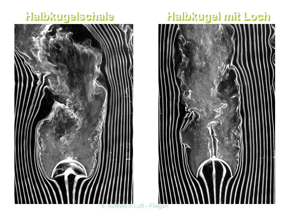 5. Auftrieb in Luft – Fliegen Stromlinienbilder (Rauch in schnellströmender Luft) laminar turbulent