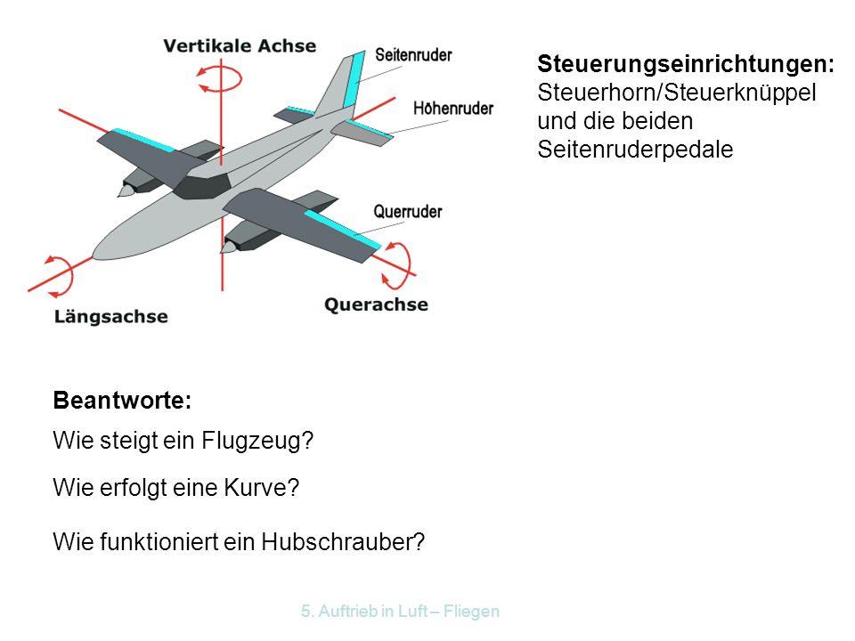 5. Auftrieb in Luft – Fliegen Wie steuert man ein Flugzeug? Lies Buch Gollenz u. a. Physik 2 Seite 76ff.