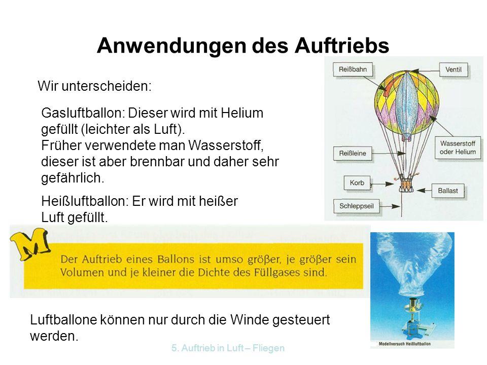 5. Auftrieb in Luft – Fliegen Anwendungen des Auftriebs Luftballon: Gebrüder Montgolfiere (1783) Aufstieg der Montgolfière am 21. November 1783
