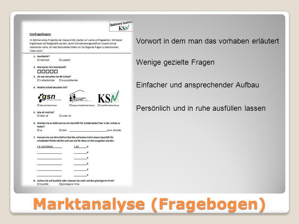 Marktanalyse (Fragebogen) Wenige gezielte Fragen Persönlich und in ruhe ausfüllen lassen Vorwort in dem man das vorhaben erläutert Einfacher und anspr