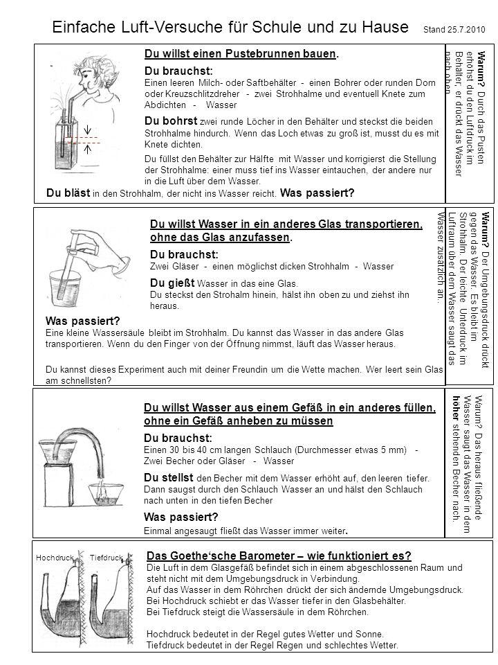 Einfache Luft-Versuche für Schule und zu Hause Stand 25.7.2010 Das Goethe'sche Barometer – wie funktioniert es? Die Luft in dem Glasgefäß befindet sic