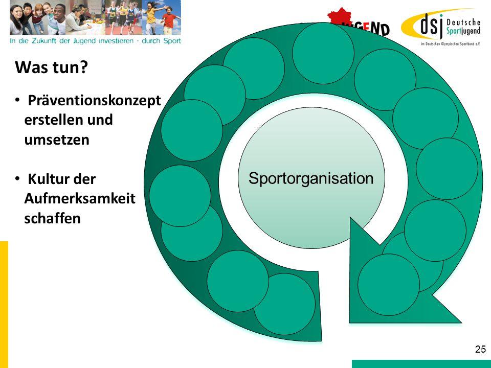 Sportorganisation Was tun? Präventionskonzept erstellen und umsetzen Kultur der Aufmerksamkeit schaffen 25