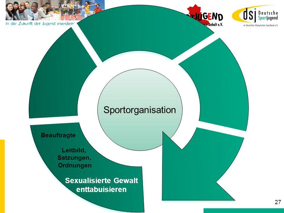 Sportorganisation Beauftragte Leitbild, Satzungen, Ordnungen Sexualisierte Gewalt enttabuisieren 27