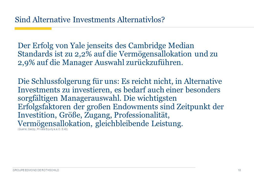 Sind Alternative Investments Alternativlos? GROUPE EDMOND DE ROTHSCHILD 18 Der Erfolg von Yale jenseits des Cambridge Median Standards ist zu 2,2% auf